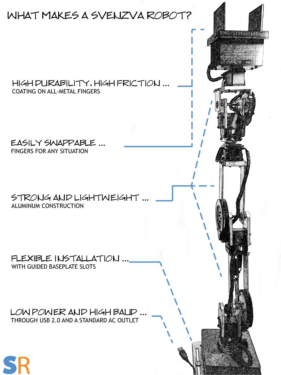 revel_robot_arm